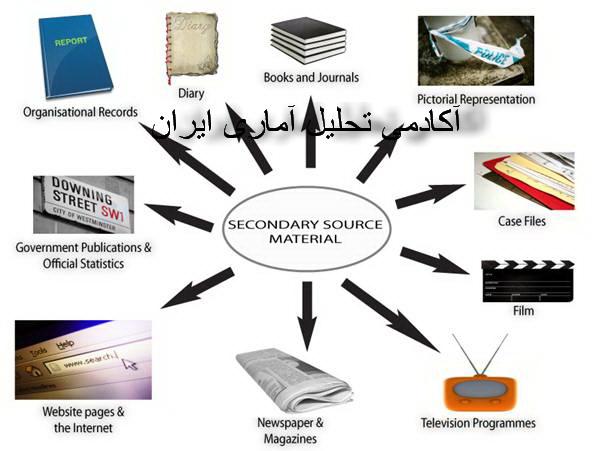 داده های ثانویه و منابع آن در تحقیقات بازاریابی