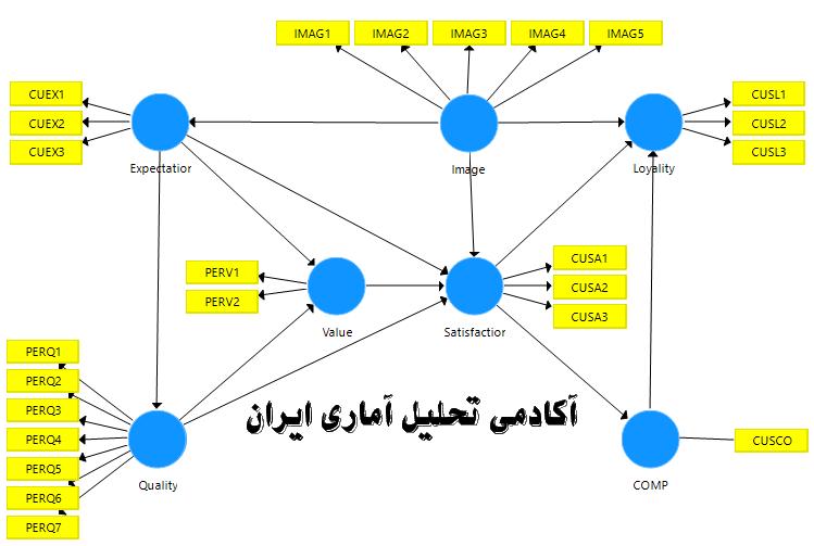 مدرسه پژوهش کمی و کیفی ایران