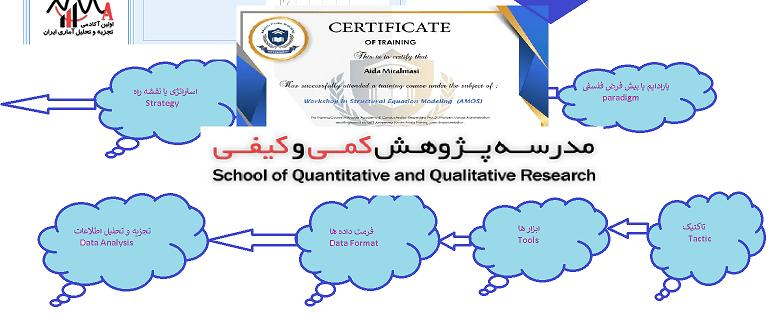کلاس جامع ترمیک آنلاین مقدماتی تا پیشرفته Spss