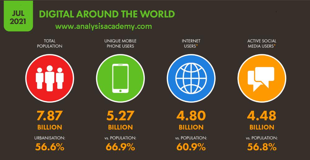 آمار استفاده از ابزار های دیجیتالی در جهان